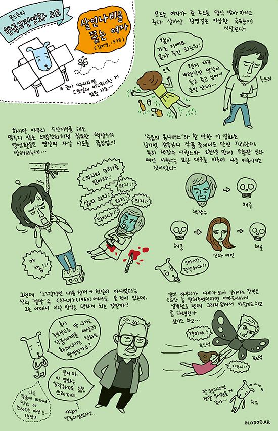 살인나비를 쫓는 여자 (김기영, 1978)